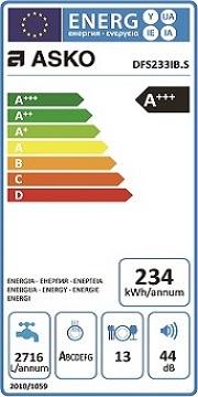 asko-DBI233IB